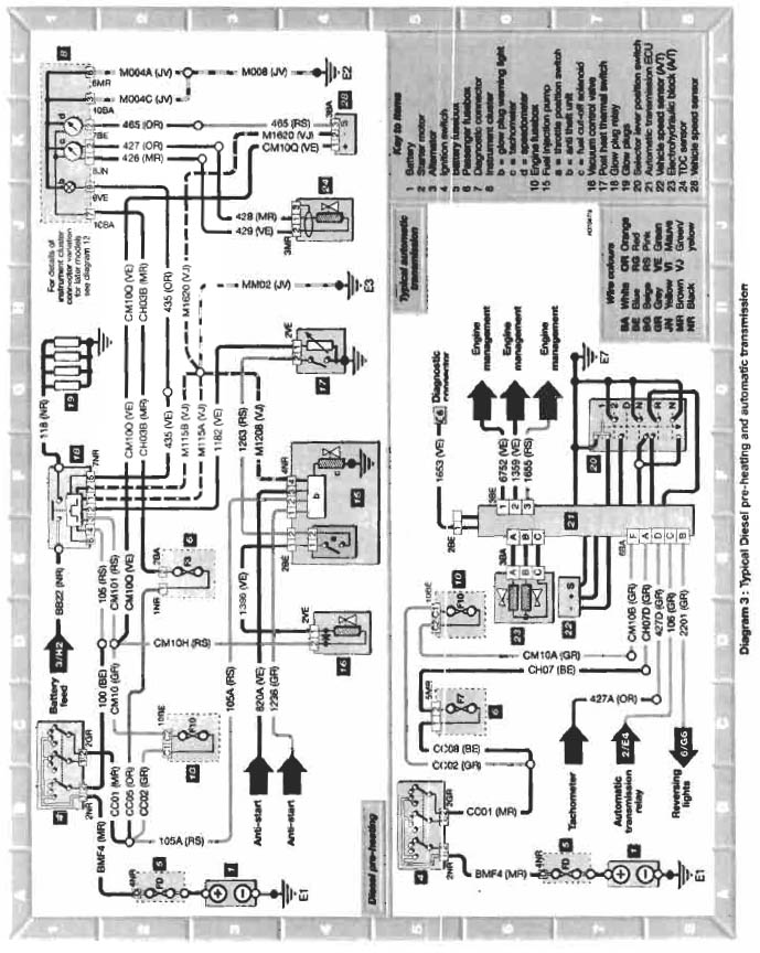 39449_diesel engine loom (wiring diagram) saxperience citroen saxo forum citroen saxo wiring diagram at soozxer.org