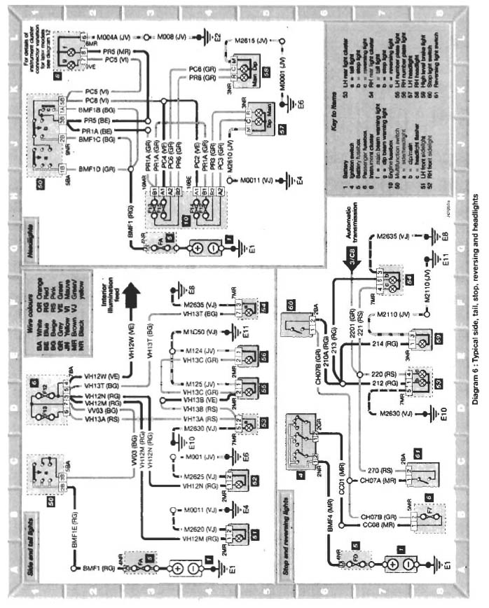 Prime Citroen Wiring Schematics Basic Electronics Wiring Diagram Wiring Digital Resources Funapmognl