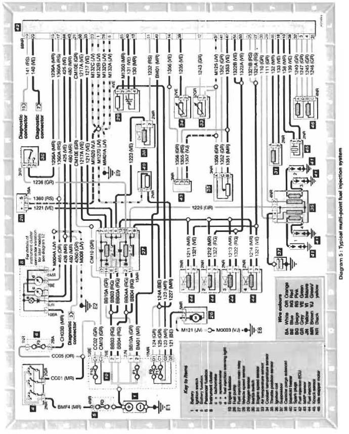 citroen berlingo wiring diagram towbar citroen relay wiring diagram - somurich.com