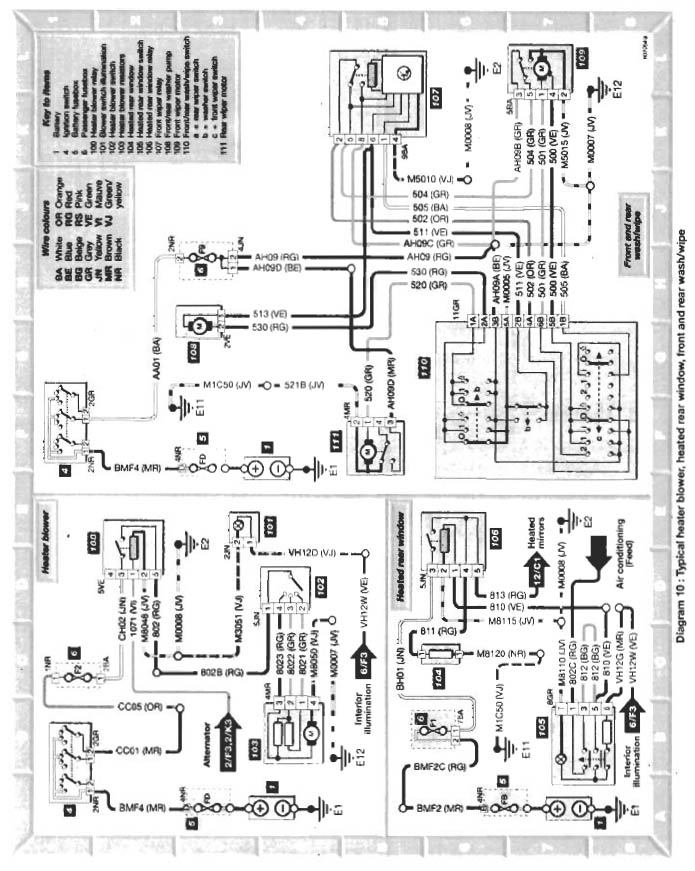 citroen c5 2008 wiring diagram citroen wiring diagrams